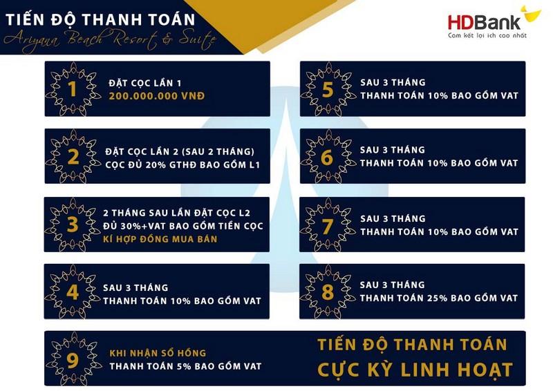 Tiến độ thanh toán Căn hộ khách sạn Furama Condotel Đà Nẵng chia thành 9 đợt.